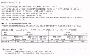 外部精度管理調査へ参加後に発行される適合性に関する調査結果